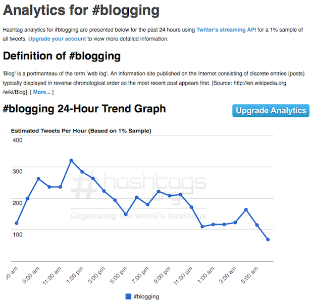 hashtag-analytics