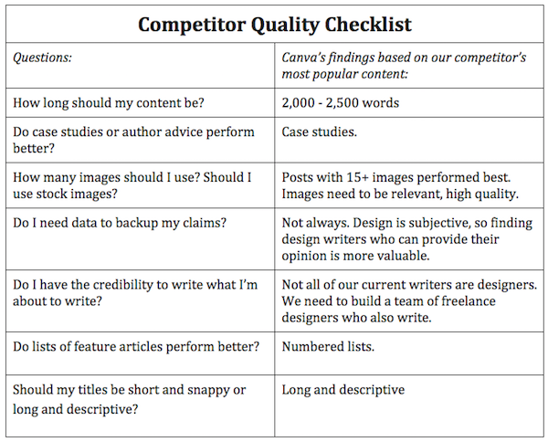 08-competitor-quality-checklist
