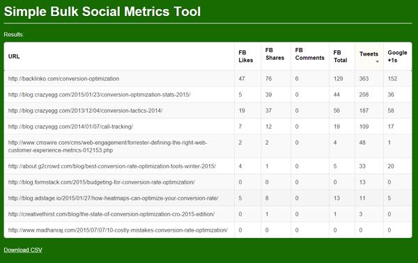 simple bulk social metrics tool