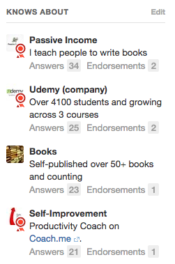 quora topic badges