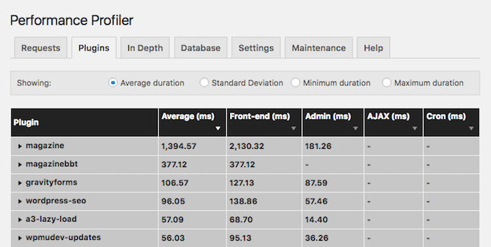 WordPress - WP Performance Profiler