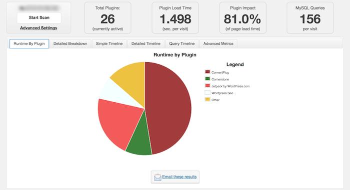 WordPress - P3 Plugin Performance Profiler