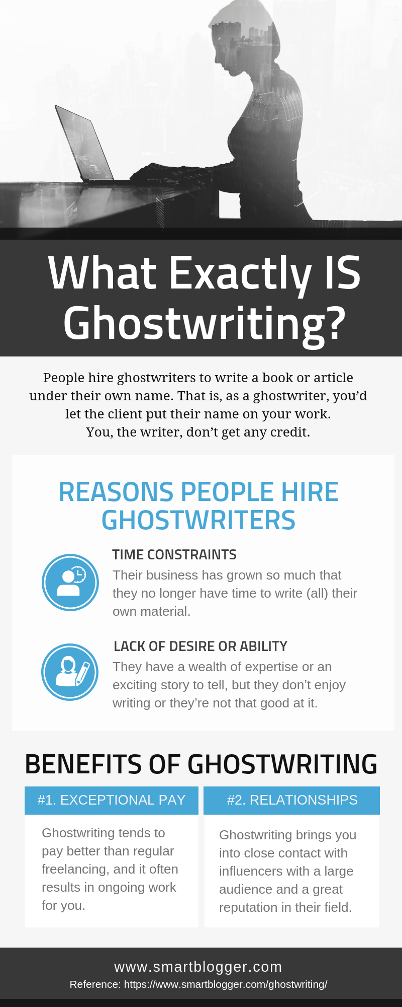 Ghostwriting 101: The Must-Read Ghostwriter Primer for 2019
