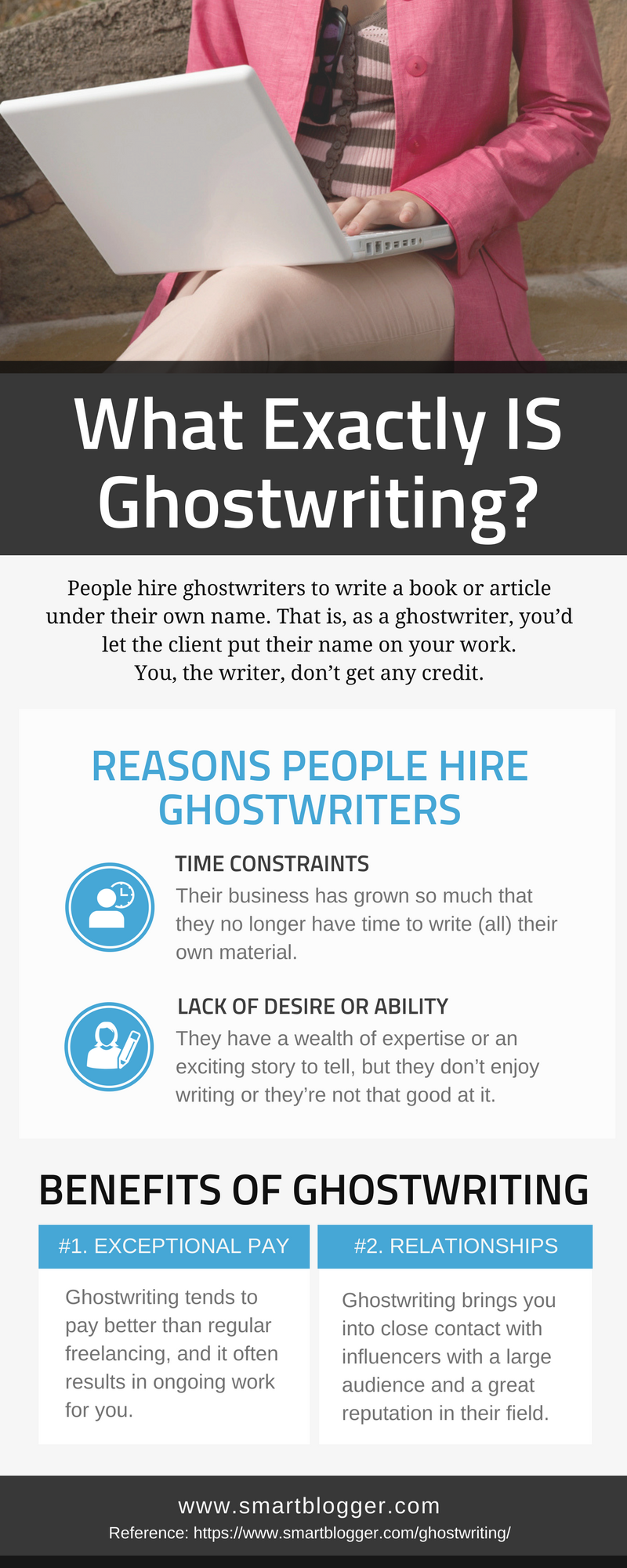 What The Heck Is Ghostwriting And Why You Might Want To Do It  Ghostwriting Takes Some Focus Away But That Doesnt Mean Its Not Worth  Doing