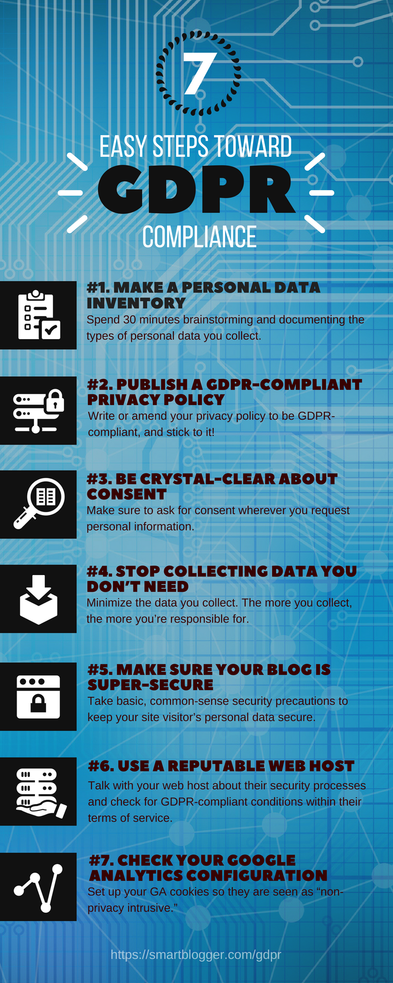 Seven Easy Steps Toward GDPR Compliance