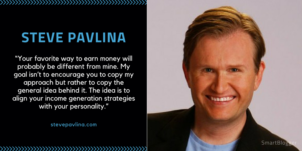 Steve Pavlina - StevePavlina.com