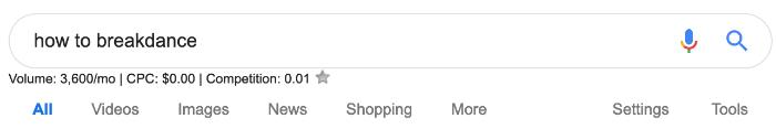 niche website keywords everywhere