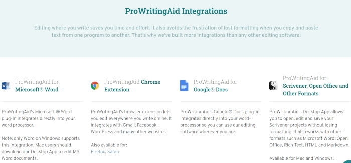 ProWritingAid Integrations