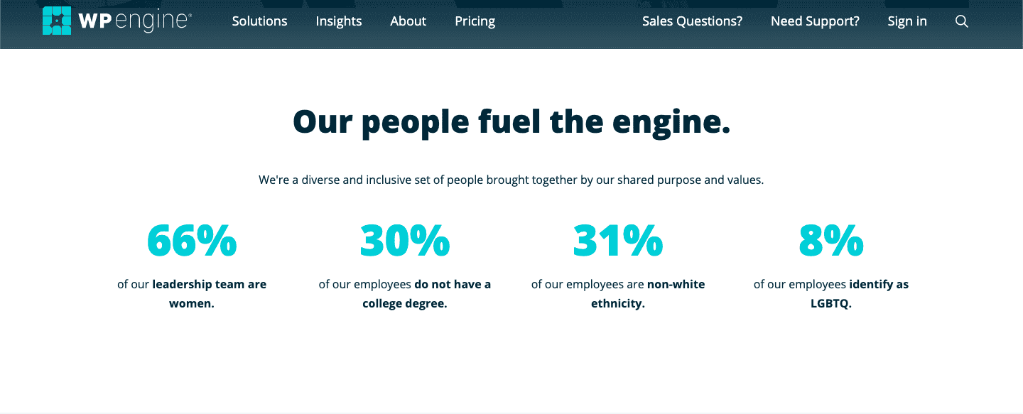 about us wp engine