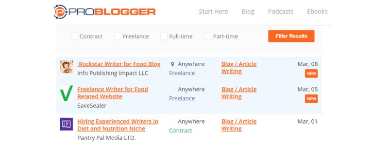 food writing jobs problogger