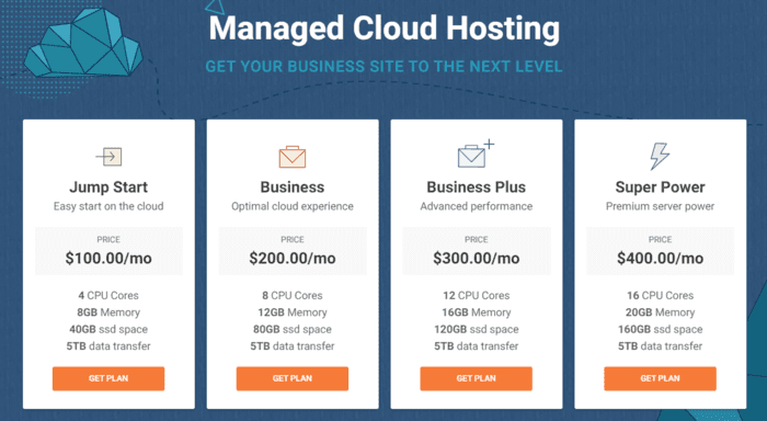 siteground review managed cloud hosting plans
