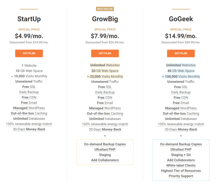 siteground review siteground pricing plans
