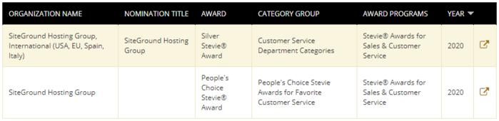 siteground review siteground awards