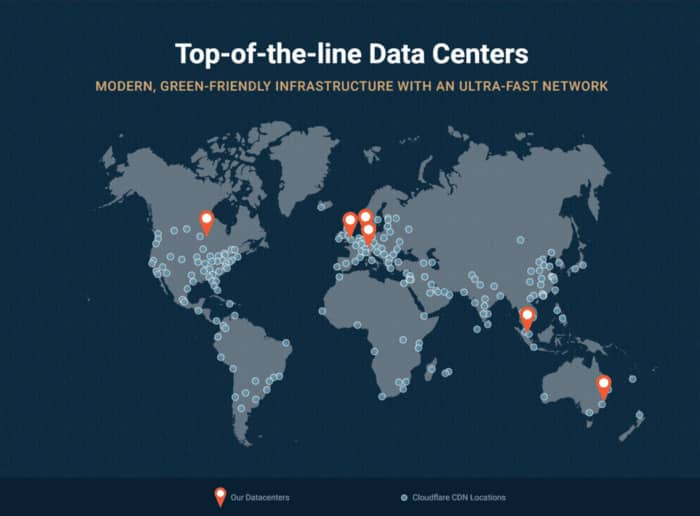 siteground review siteground data center locations map