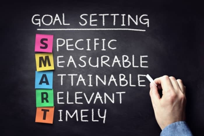 social media strategy smart goals