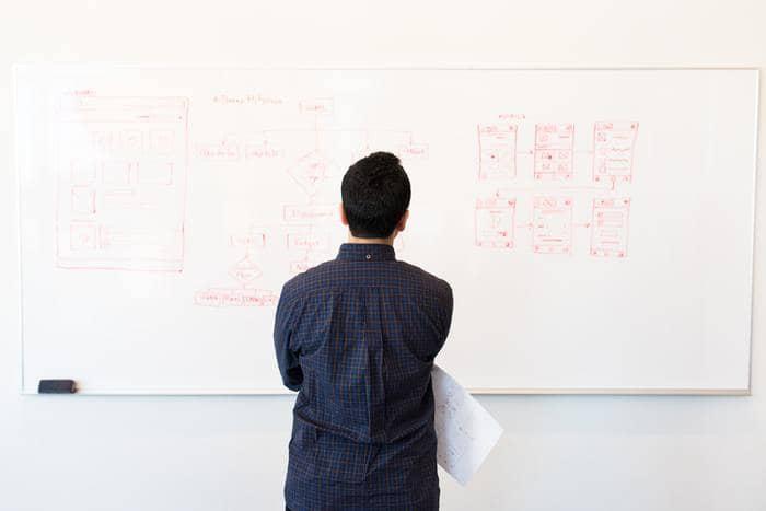 writing process man planning at whiteboard