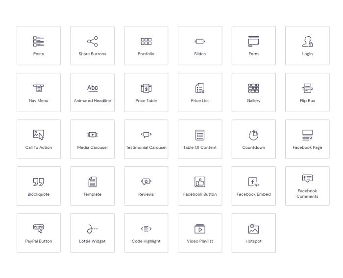 elementor review pro widgets